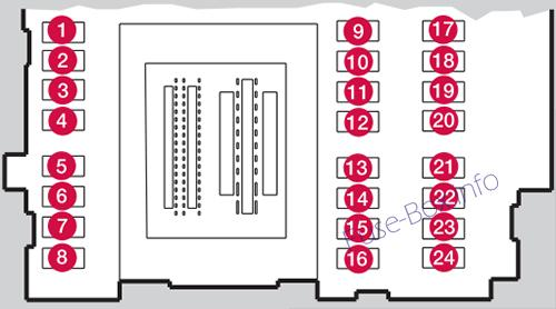Interior fuse box #2 diagram: Volvo V60 (2015, 2016, 2017, 2018)