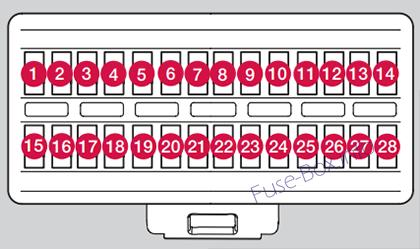 Instrument panel fuse box #2 diagram: Volvo S80 (2011)