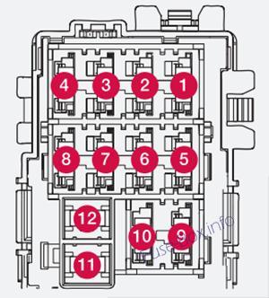 Diagrama de la caja de fusibles del maletero: Volvo S80 (2011)