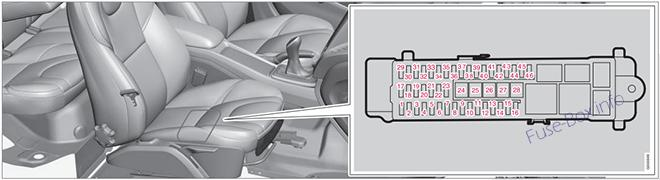 The location of the fuses under the right-hand front seat: Volvo V40 (2013-2018)
