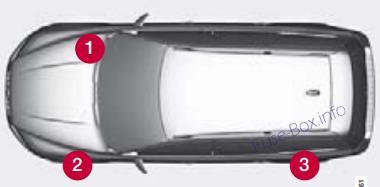 Volvo V