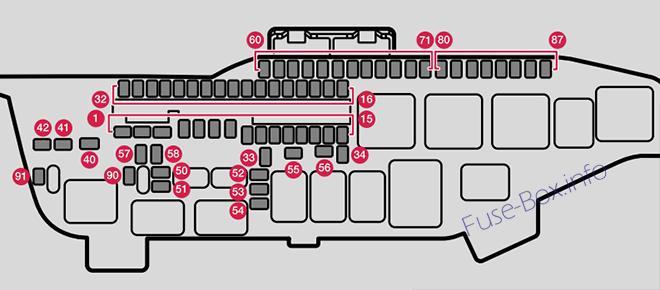 Diagrama de la caja de fusibles (debajo del asiento): Volvo XC40 (2018)