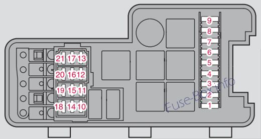 volvo xc90 (2008-2014) 2009 volvo v70 fuse box diagram
