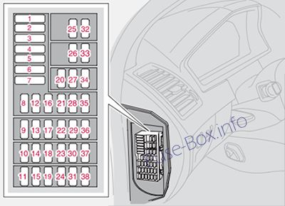 volvo xc90 (2008-2014) 2003 volvo xc90 fuse box diagram