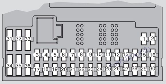 Interior fuse box diagram (below the steering wheel): Volvo XC90 (2008)
