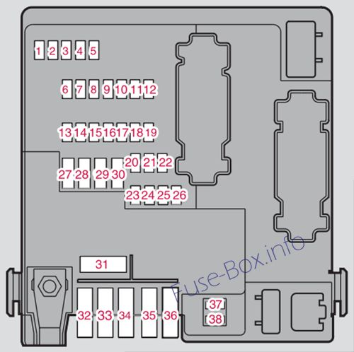 Trunk fuse box diagram: Volvo XC90 (2008)