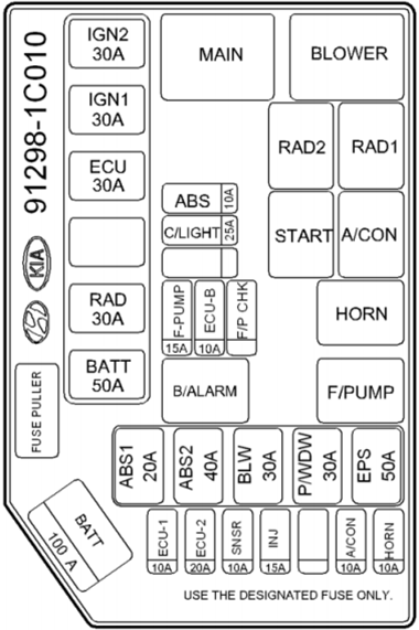 Fuse Box Diagram Hyundai Getz (2006-2010) | Hyundai Atos Fuse Box Diagram |  | Fuse-Box.info