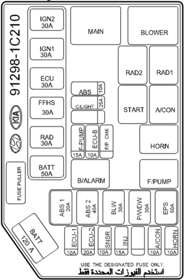 Fuse Box Diagram  U0026gt  Hyundai Getz  2006