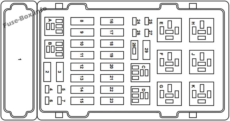 Under-hood fuse box diagram: Ford E-150, E-250, E-350, E-450 (2002)