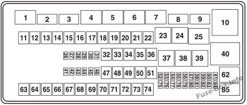[SCHEMATICS_4CA]  Fuse Box Diagram Ford E-Series (2015-2019..) | 2008 Ford E150 Fuse Box Diagram |  | Fuse-Box.info