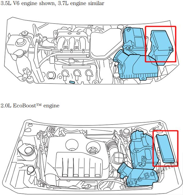 2011 ford edge fuse panel diagram fuse box diagram > ford edge (2011-2014)
