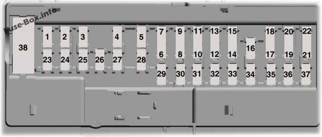 Fuse Box Diagram  U0026gt  Ford Edge  2015