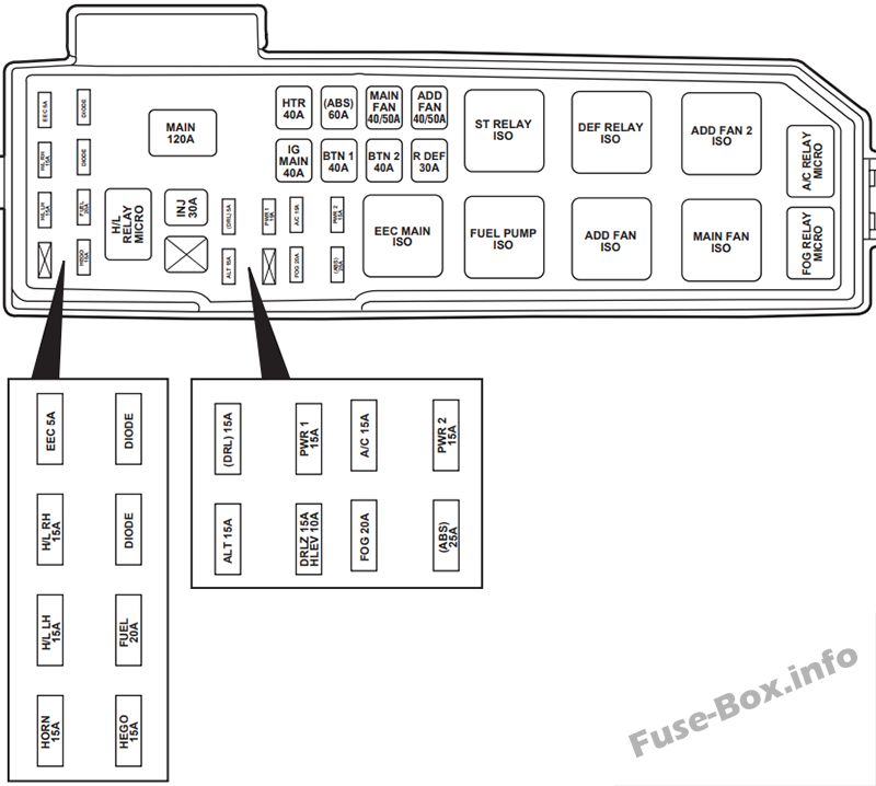Fuse Box Diagram Ford Escape (2001-2004)Fuse-Box.info