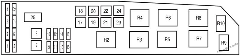 fuse box diagram ford escape 2005 2007. Black Bedroom Furniture Sets. Home Design Ideas