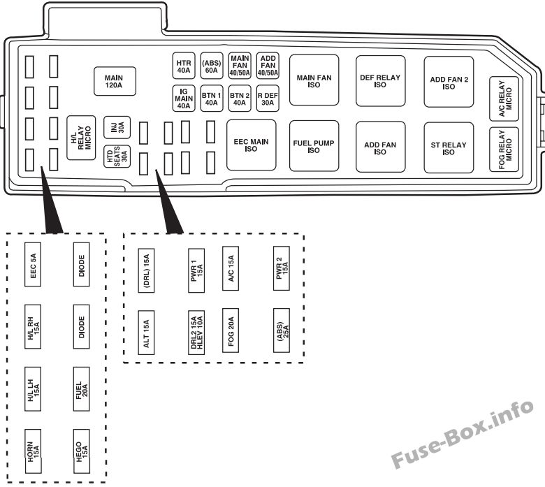 fuse box diagram ford escape 2001 2004. Black Bedroom Furniture Sets. Home Design Ideas
