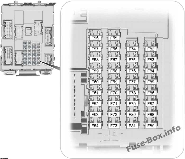 [SCHEMATICS_48YU]  Fuse Box Diagram Ford Escape (2013-2019) | 2014 Ford Escape Fuse Diagram |  | Fuse-Box.info
