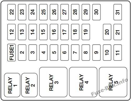 fuse box diagram ford excursion (2000-2005)  fuse-box.info