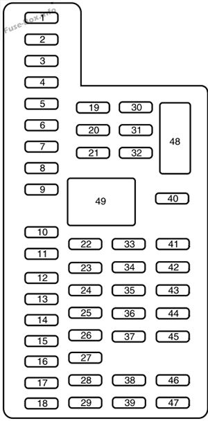 fuse box diagram ford expedition u324 2015 2017. Black Bedroom Furniture Sets. Home Design Ideas