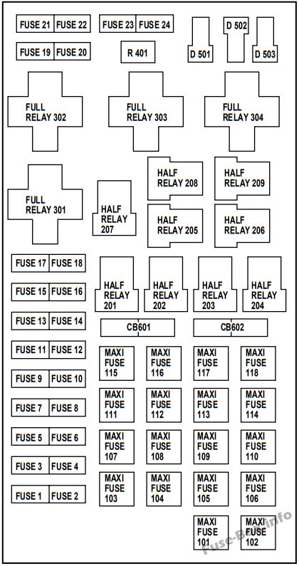 Fuse Box Diagram Ford Expedition  Un93  1997