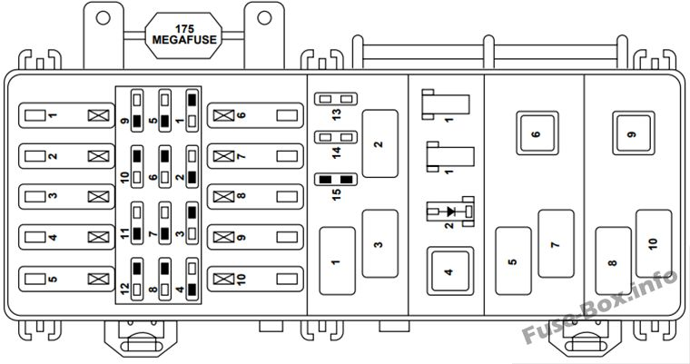 Ford Explorer Fuse Box Diagram Ford F53 Wiring Diagram Bege Wiring Diagram