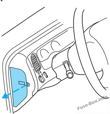 Fuse Box Diagram Ford Explorer 1996 2001
