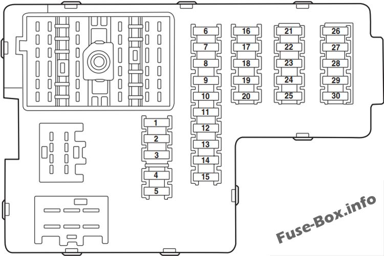 Instrument panel fuse box diagram: Ford Explorer (2005)