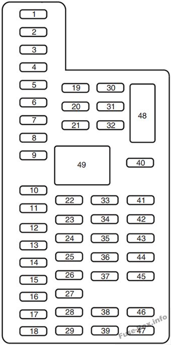 Fuse Box Diagram Ford Explorer  2011