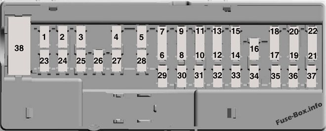 Instrument panel fuse box diagram: Ford Explorer (2016)