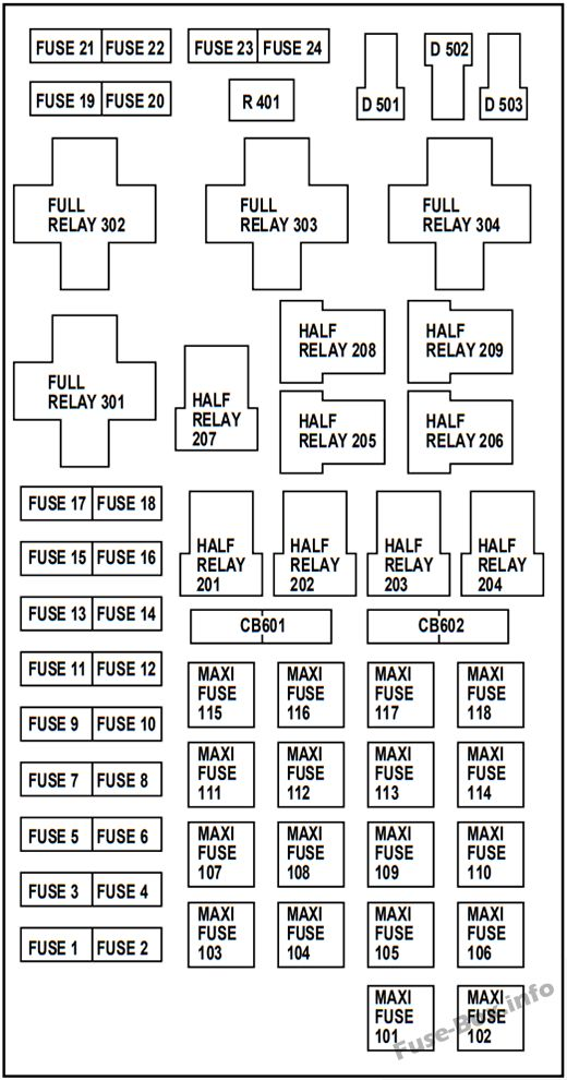 Fuse Box Diagrams Gt Ford F 150 1997 2003
