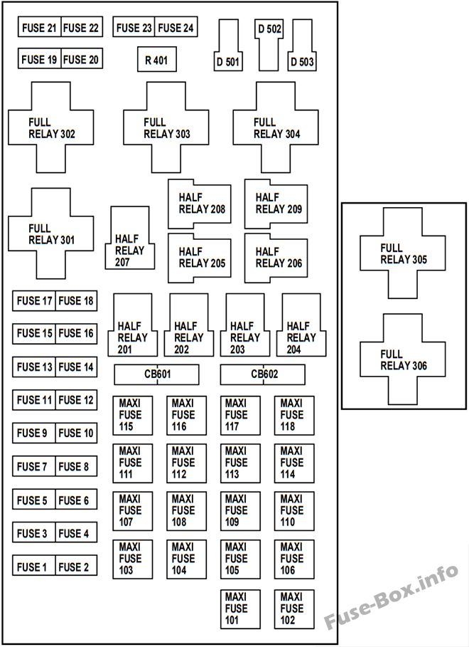 1999 Ford F150 Fuse Box Diagram Under Hood