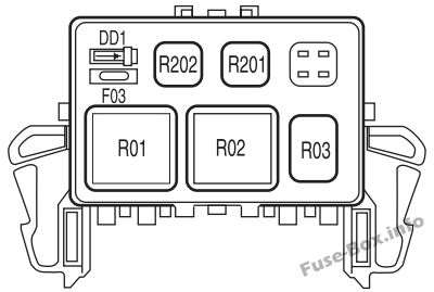 Auxiliary relay box: Ford F-150 (2005)