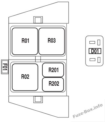 Auxiliary relay box: Ford F-150 (2004)