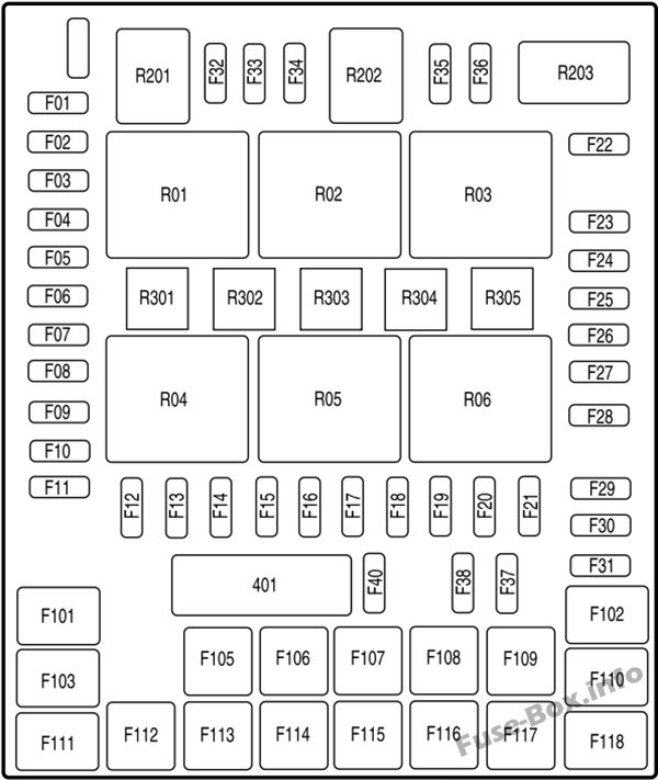Interior fuse box diagram: Ford F-150 (2008)