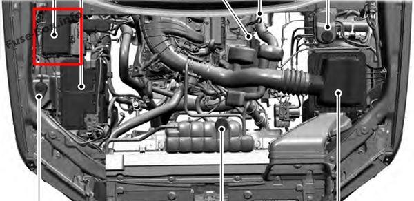 Fuse Box Diagram Ford F-150 (2015-2020..)