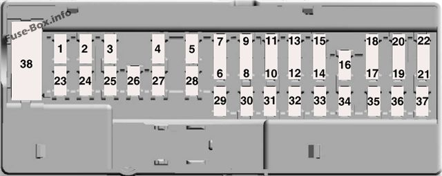 Interior fuse box diagram: Ford F-150 (2016)