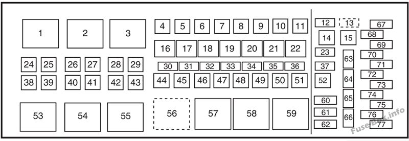 Under-hood fuse box diagram: Ford F-250, F-350, F-450, F-550 (2008)