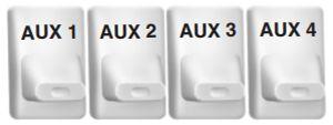 Fuse Box Diagram Ford F-250/F-350/F-450/F-550 (2013-2015)