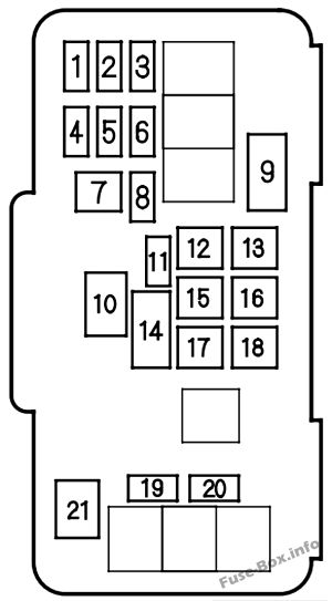 Under-hood fuse box diagram: Honda Accord (2001, 2002)