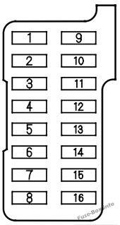 Instrument panel fuse box diagram (passenger's side): Honda Accord (2001, 2002)