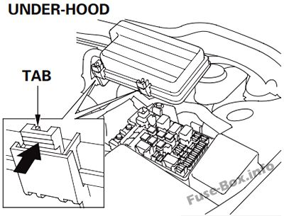 Honda Accord 2003 2007 Fuse Box Diagram