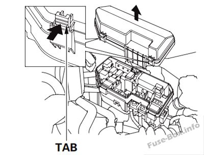 Honda Accord 2008 2012 Fuse Box Diagram