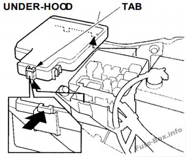 Honda Cr V 1995 2001 Fuse Box Diagram