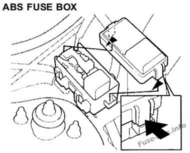 honda cr v 1995 2001 fuse box diagram 100 Amp Fuse Panel vehicles equipped with abs have a third fuse box for the abs it is in the engine partment on the passenger s side