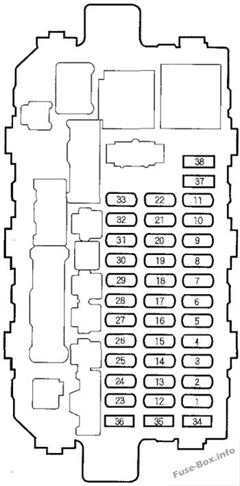 Fuse    Box    Diagram      Honda    CR      V     19952001