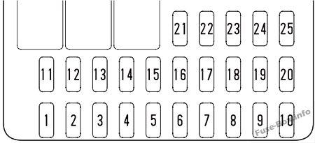 fuse box diagram honda cr-v (2002-2006)  fuse-box.info