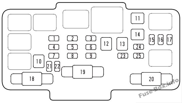 Fuse Box Diagram Honda CR-V (2002-2006)Fuse-Box.info