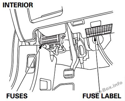 Honda Cr V 2007 2011 Fuse Box Diagram