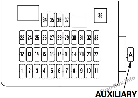 [WLLP_2054]   Fuse Box Diagram Honda CR-V (2007-2011) | Open Fuse Box Honda Crv 2007 |  | Fuse-Box.info