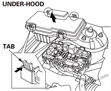 2001 Honda Civic Under Hood Fuse Box on where is the fuse box on a 2005 ford transit