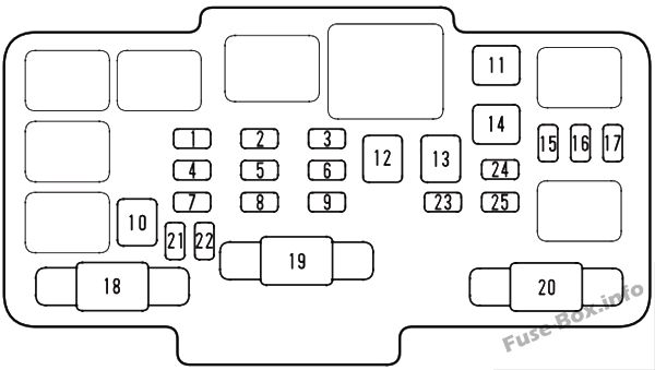 Under-hood fuse box diagram: Honda Civic (2001, 2002, 2003, 2004, 2005)